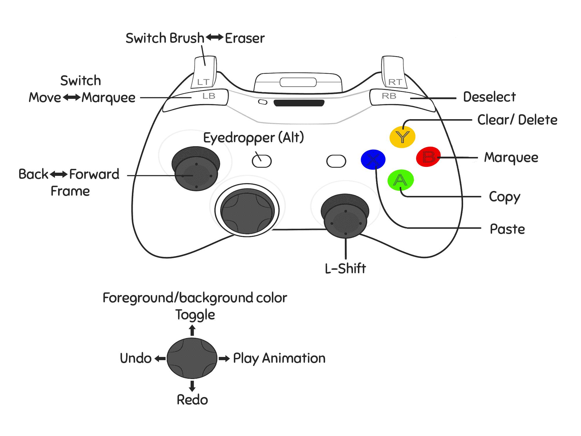 Mapped hotkeys to gamepad with JoytoKey - Aseprite Community